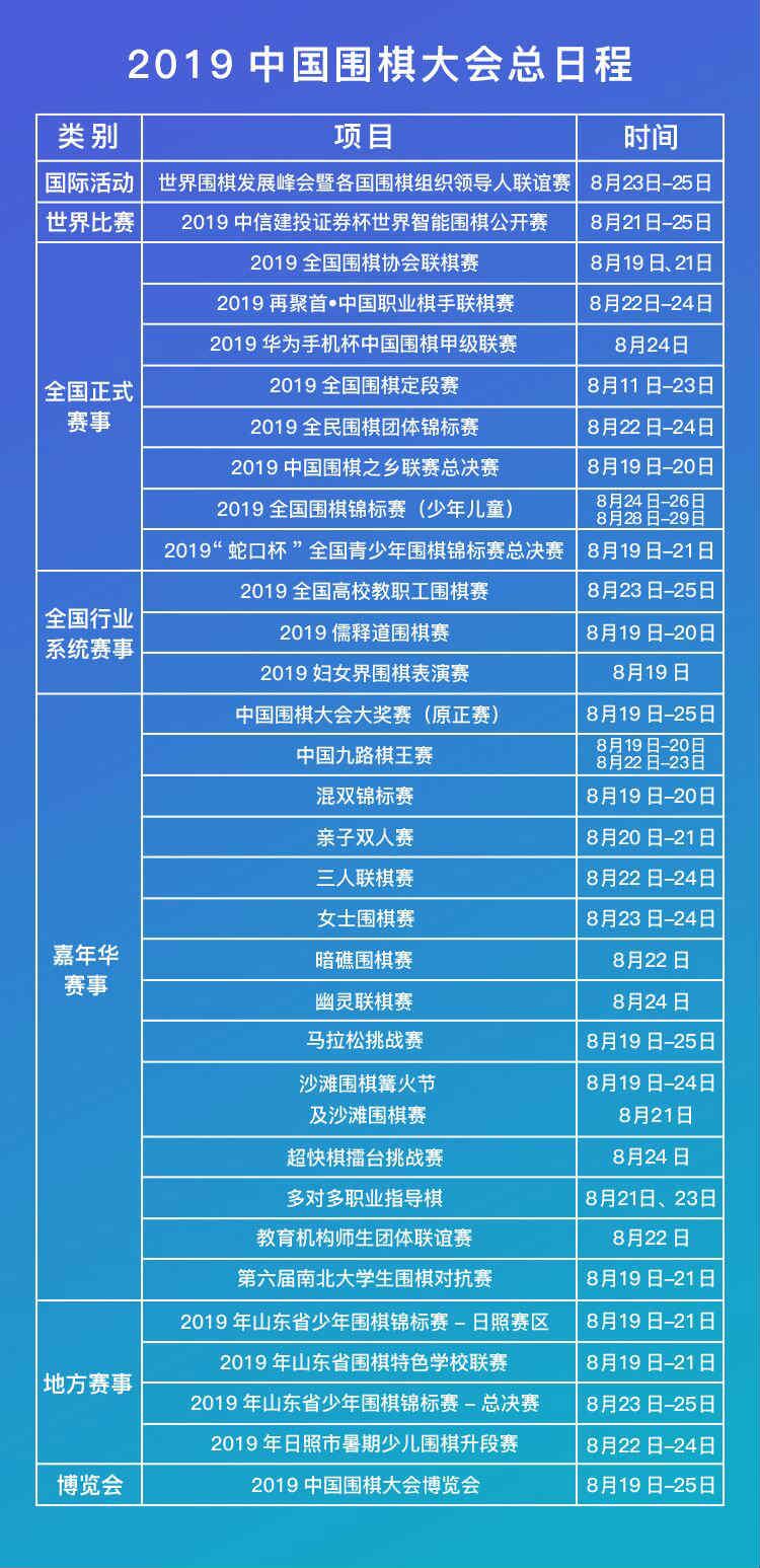2019中国围棋大会总日程正式公布