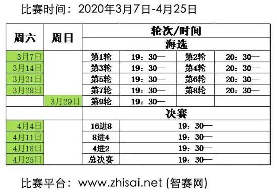 """""""银丰杯""""2020年全国国际象棋网络赛正式开赛"""